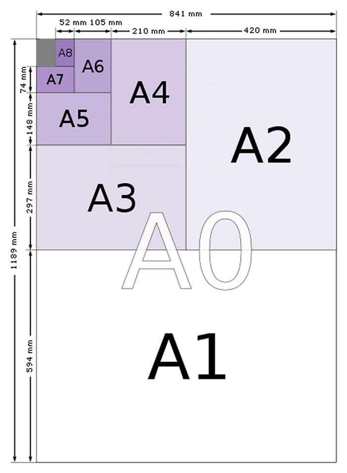 Kích thước các khổ giấy cỡ A
