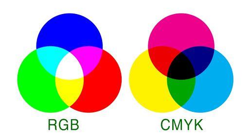 Phân biệt RGB và CMYK