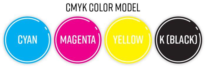 Ưu điểm của hệ màu CMYK